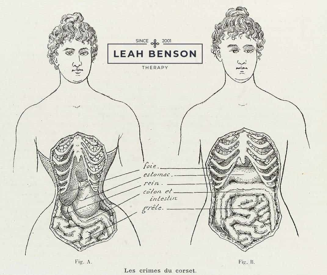 "illustrations of woman's torso contorted by corset and one normal woman's torso. Illustration titled ""Les Crimes du Corset"". It is clear that breathing to calm down would be difficult with a constricted chest. Leah Benson Therapy logo shown."