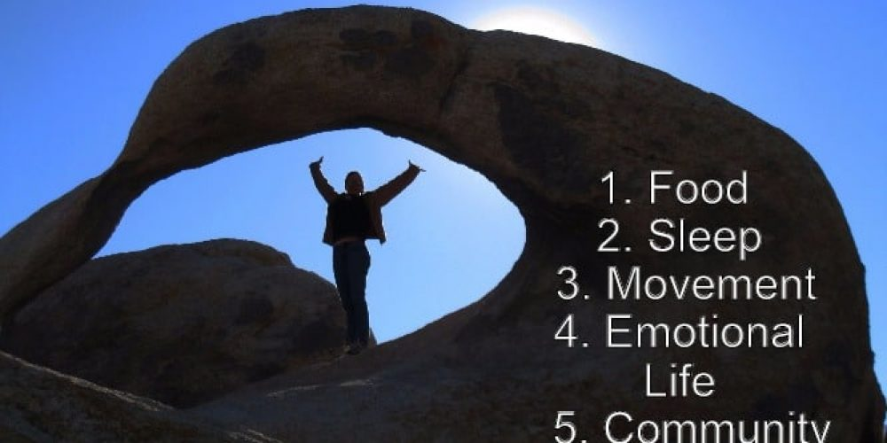 5 Pillars of Balance Quote Image, LeahBensonTherapy.com